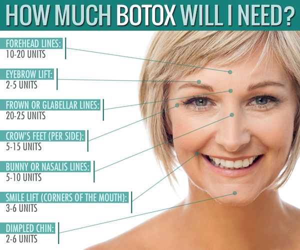 pittsburgh botox cost deals